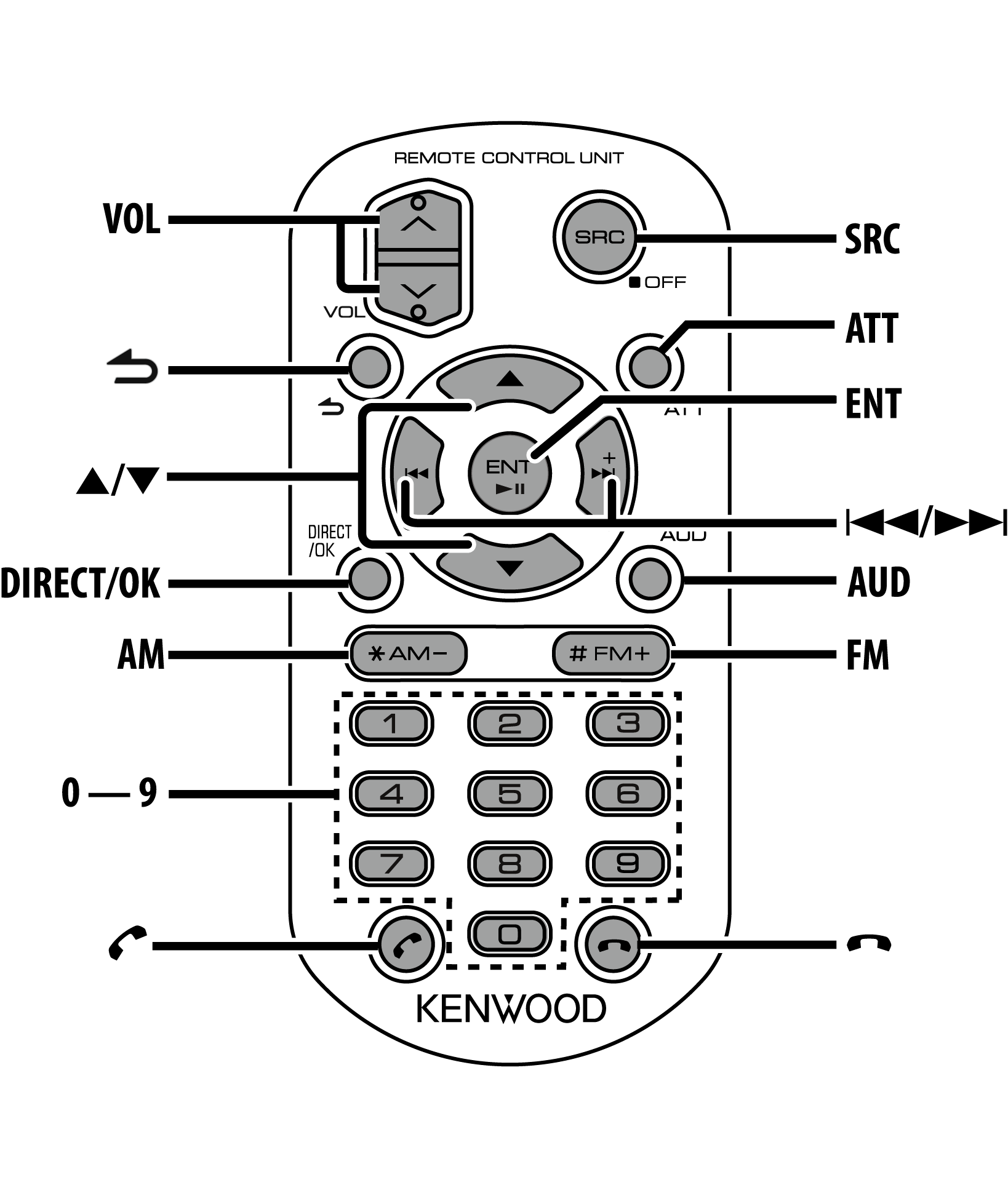 RC RC406 kdc x997 kdc bt955hd kdc x897 kdc bt855u kdc x697 kdc 655u kmr 555u kenwood excelon kdc-x997 wiring diagram at crackthecode.co