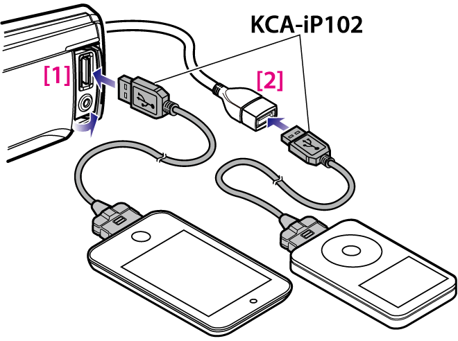 USBcable_iPod kdc x997 kdc bt955hd kdc x897 kdc bt855u kdc x697 kdc 655u kmr 555u kenwood excelon kdc-x997 wiring diagram at crackthecode.co
