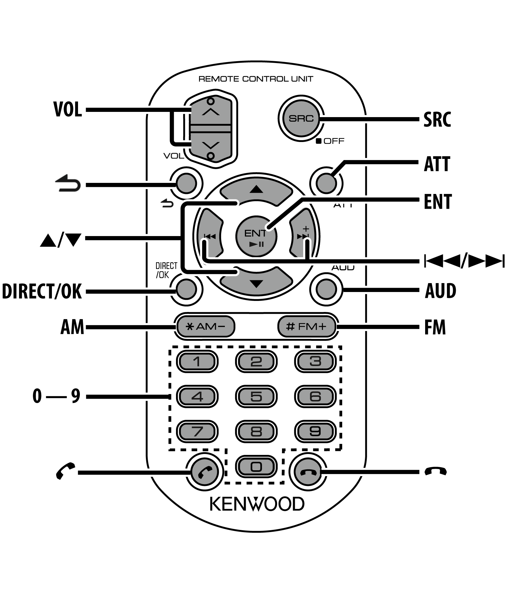 [DIAGRAM_1JK]  929F04 Car Stereo Wiring Diagram Kenwood Kdc Bt755hd | Wiring Library | Kenwood Kdc Bt555u Wiring Diagram Cd Reciver Model |  | Wiring Library