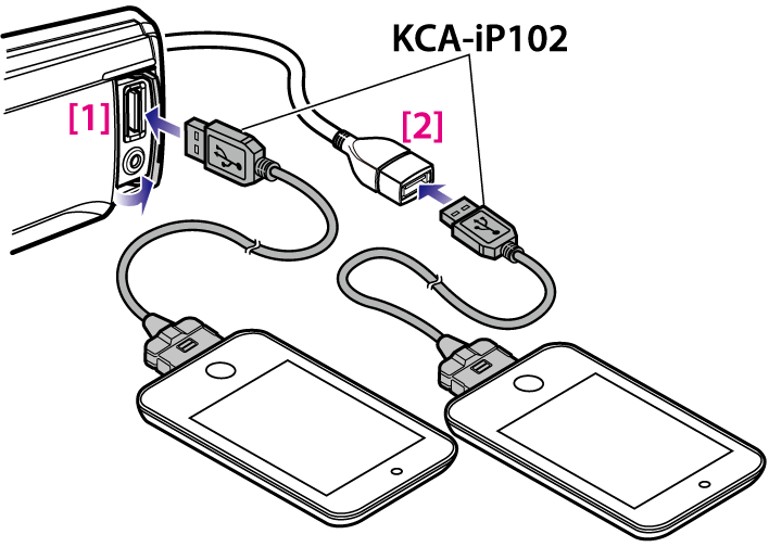 USBcable_iPhone kdc 610u kenwood kdc 610u wiring diagram at edmiracle.co